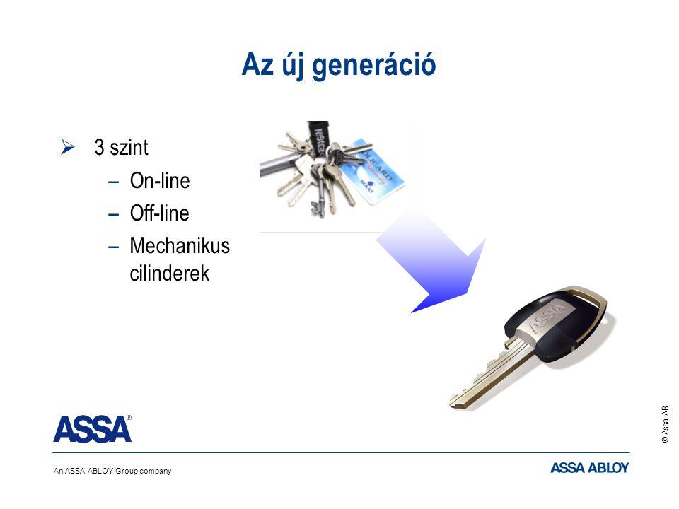 An ASSA ABLOY Group company © Assa AB Az új generáció  3 szint –On-line –Off-line –Mechanikus cilinderek