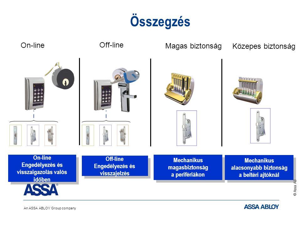 An ASSA ABLOY Group company © Assa AB Összegzés Mechanikus alacsonyabb biztonság a beltéri ajtóknál Közepes biztonság Mechanikus magasbiztonság a perifériákon Magas biztonság Off-line Engedélyezés és visszajelzés Off-line On-line On-line Engedélyezés és visszaigazolás valós időben