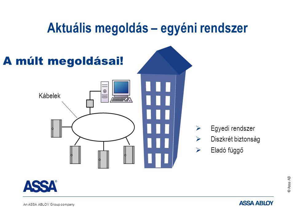 An ASSA ABLOY Group company © Assa AB  Egyedi rendszer  Diszkrét biztonság  Eladó függő Aktuális megoldás – egyéni rendszer Kábelek A múlt megoldás