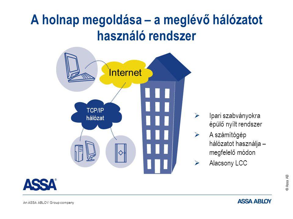 An ASSA ABLOY Group company © Assa AB A holnap megoldása – a meglévő hálózatot használó rendszer Internet  Ipari szabványokra épülő nyílt rendszer  A számítógép hálózatot használja – megfelelő módon  Alacsony LCC TCP/IP hálózat