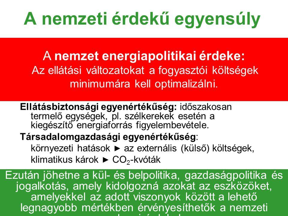 16 A nemzeti érdekű egyensúly Ellátásbiztonsági egyenértékűség: időszakosan termelő egységek, pl. szélkerekek esetén a kiegészítő energiaforrás figyel