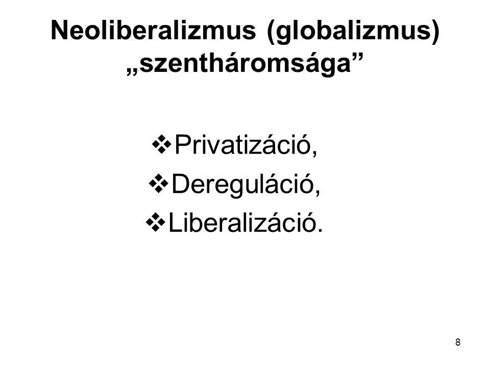 """8 Neoliberalizmus (globalizmus) """"szentháromsága""""  Privatizáció,  Dereguláció,  Liberalizáció."""
