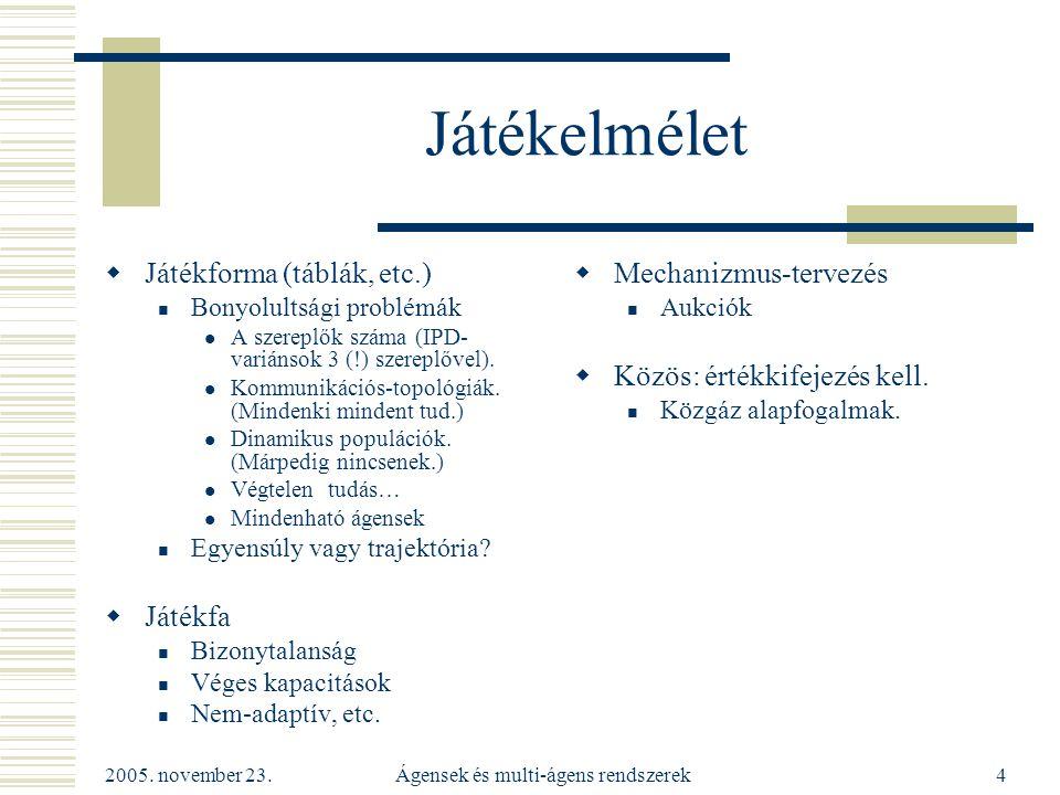 2005.november 23. Ágensek és multi-ágens rendszerek25 A jóléti közgazdaságtan I.