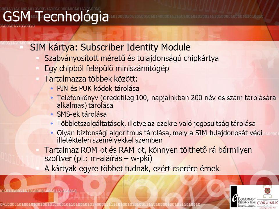 GSM Technológia – Cellás elv  A cellák működése Cella neveLefedettség (sugárméret)Generáció Nagycella20-100 kmElső Kiscella1-30 kmMásodik Mikrocella1