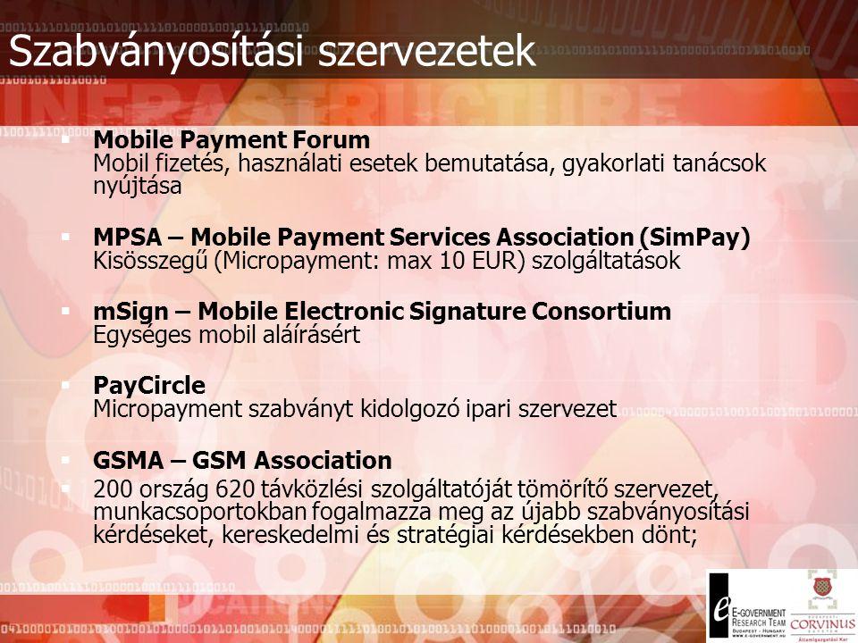 Szabványosítási szervezetek  ETSI (European Telecommunications Standardisation Institute)  M-COMM projekt – aláírási és fizetési rendszerkövetelmény