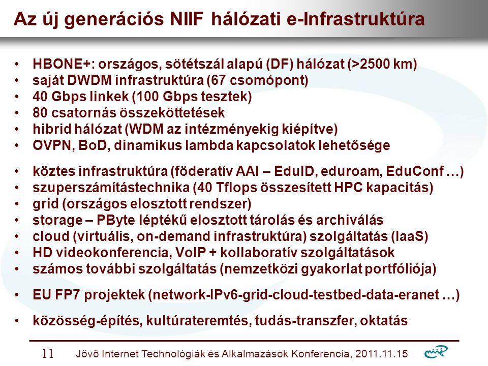Nemzeti Információs Infrastruktúra Fejlesztési Intézet Jövő Internet Technológiák és Alkalmazások Konferencia, 2011.11.15 11 Az új generációs NIIF hálózati e-Infrastruktúra HBONE+: országos, sötétszál alapú (DF) hálózat (>2500 km) saját DWDM infrastruktúra (67 csomópont) 40 Gbps linkek (100 Gbps tesztek) 80 csatornás összeköttetések hibrid hálózat (WDM az intézményekig kiépítve) OVPN, BoD, dinamikus lambda kapcsolatok lehetősége köztes infrastruktúra (föderatív AAI – EduID, eduroam, EduConf …) szuperszámítástechnika (40 Tflops összesített HPC kapacitás) grid (országos elosztott rendszer) storage – PByte léptékű elosztott tárolás és archiválás cloud (virtuális, on-demand infrastruktúra) szolgáltatás (IaaS) HD videokonferencia, VoIP + kollaboratív szolgáltatások számos további szolgáltatás (nemzetközi gyakorlat portfóliója) EU FP7 projektek (network-IPv6-grid-cloud-testbed-data-eranet …) közösség-építés, kultúrateremtés, tudás-transzfer, oktatás