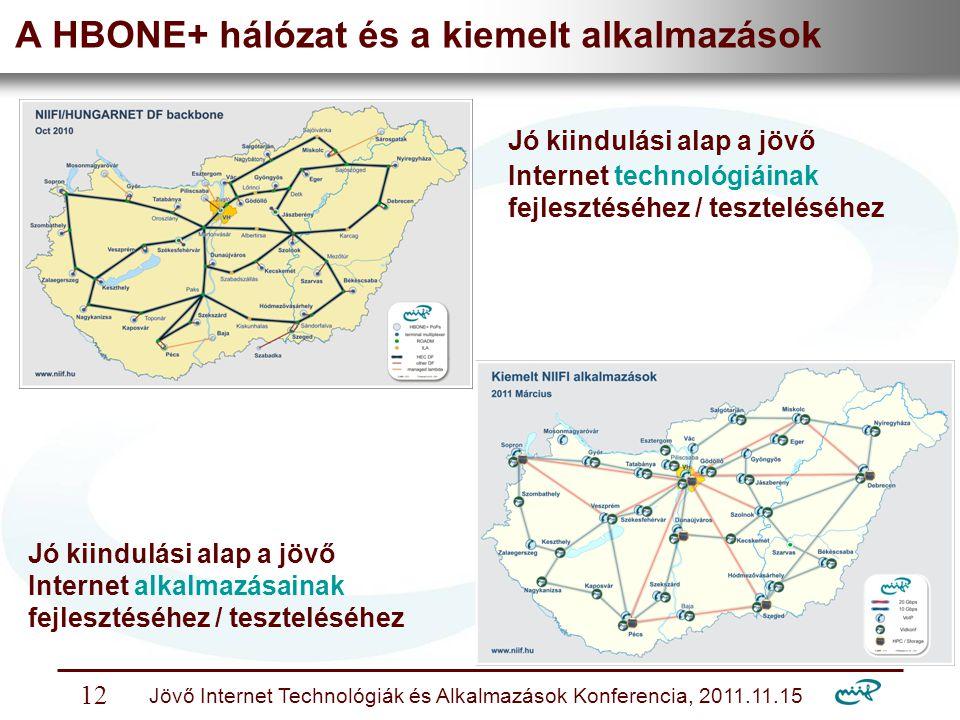 Nemzeti Információs Infrastruktúra Fejlesztési Intézet Jövő Internet Technológiák és Alkalmazások Konferencia, 2011.11.15 12 A HBONE+ hálózat és a kiemelt alkalmazások Jó kiindulási alap a jövő Internet technológiáinak fejlesztéséhez / teszteléséhez Jó kiindulási alap a jövő Internet alkalmazásainak fejlesztéséhez / teszteléséhez