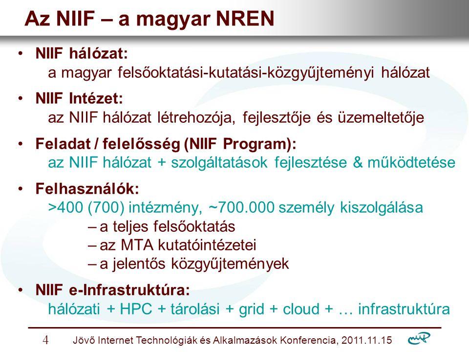 Nemzeti Információs Infrastruktúra Fejlesztési Intézet Jövő Internet Technológiák és Alkalmazások Konferencia, 2011.11.15 4 Az NIIF – a magyar NREN NIIF hálózat: a magyar felsőoktatási-kutatási-közgyűjteményi hálózat NIIF Intézet: az NIIF hálózat létrehozója, fejlesztője és üzemeltetője Feladat / felelősség (NIIF Program): az NIIF hálózat + szolgáltatások fejlesztése & működtetése Felhasználók: >400 (700) intézmény, ~700.000 személy kiszolgálása –a teljes felsőoktatás –az MTA kutatóintézetei –a jelentős közgyűjtemények NIIF e-Infrastruktúra: hálózati + HPC + tárolási + grid + cloud + … infrastruktúra