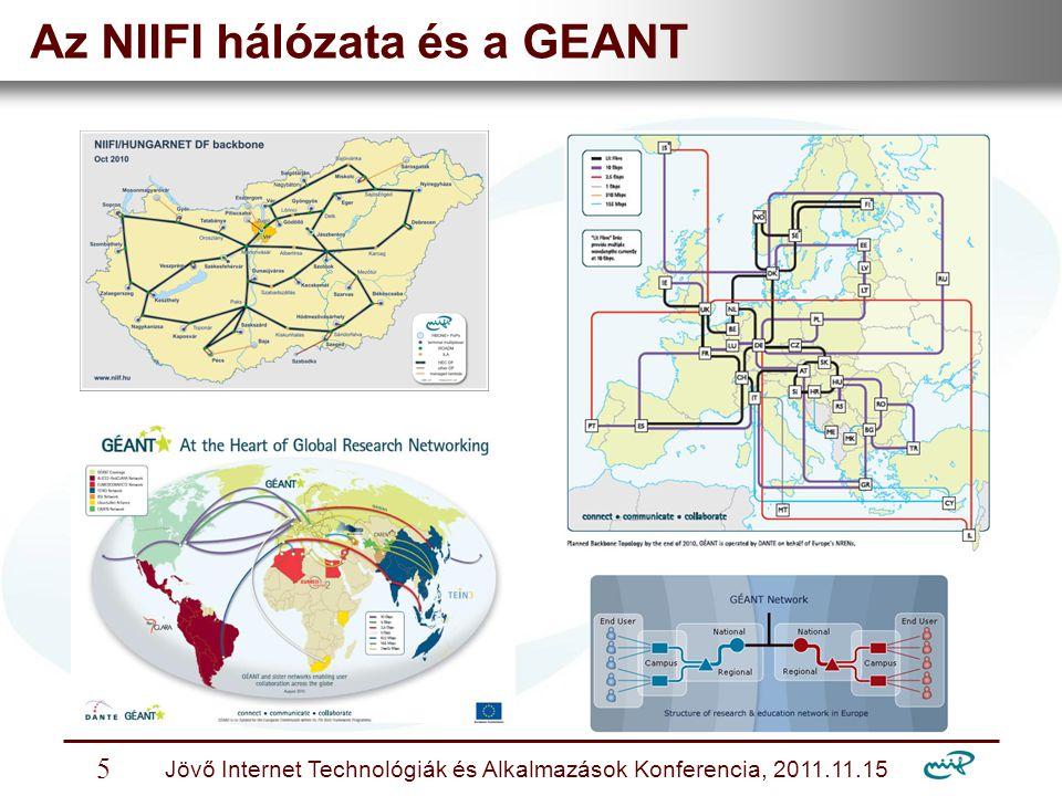 Nemzeti Információs Infrastruktúra Fejlesztési Intézet Jövő Internet Technológiák és Alkalmazások Konferencia, 2011.11.15 5 Az NIIFI hálózata és a GEANT