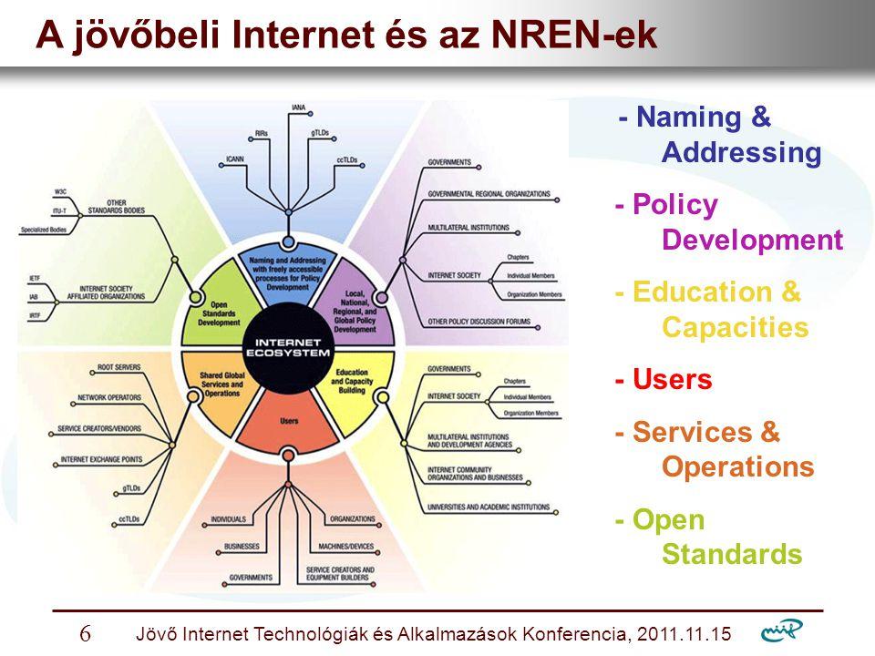 Nemzeti Információs Infrastruktúra Fejlesztési Intézet Jövő Internet Technológiák és Alkalmazások Konferencia, 2011.11.15 6 A jövőbeli Internet és az NREN-ek - Naming & Addressing - Policy Development - Education & Capacities - Users - Services & Operations - Open Standards