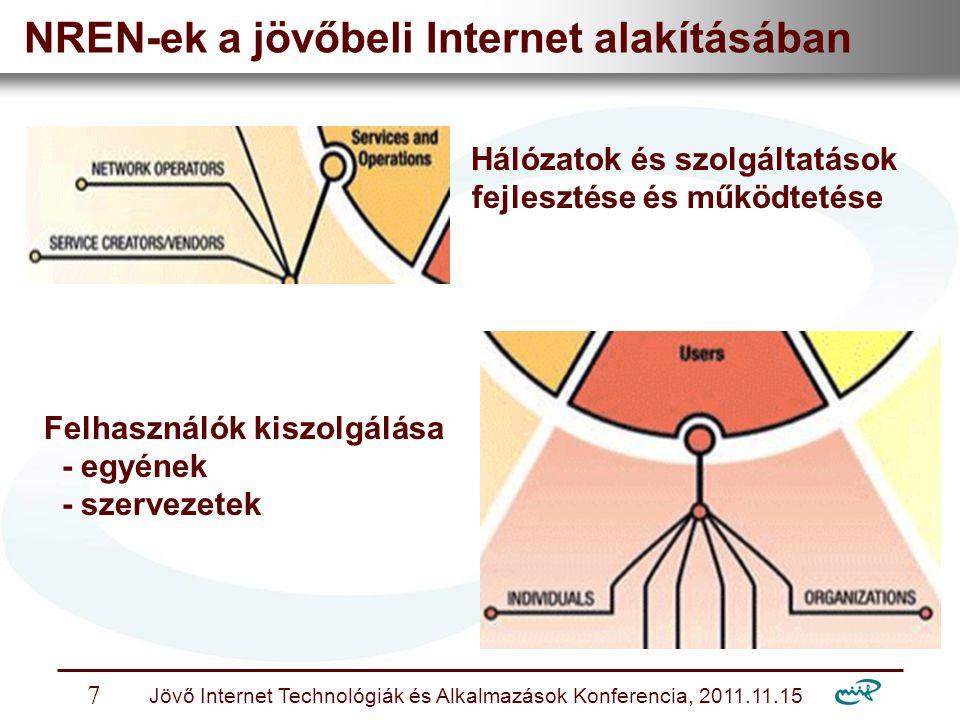 Nemzeti Információs Infrastruktúra Fejlesztési Intézet Jövő Internet Technológiák és Alkalmazások Konferencia, 2011.11.15 7 NREN-ek a jövőbeli Internet alakításában Hálózatok és szolgáltatások fejlesztése és működtetése Felhasználók kiszolgálása - egyének - szervezetek
