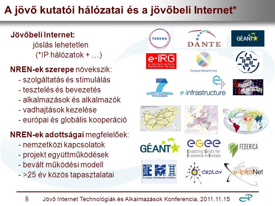 Nemzeti Információs Infrastruktúra Fejlesztési Intézet Jövő Internet Technológiák és Alkalmazások Konferencia, 2011.11.15 8 A jövő kutatói hálózatai és a jövőbeli Internet* Jövőbeli Internet: jóslás lehetetlen (*IP hálózatok + …) NREN-ek szerepe növekszik: - szolgáltatás és stimulálás - tesztelés és bevezetés - alkalmazások és alkalmazók - vadhajtások kezelése - európai és globális kooperáció NREN-ek adottságai megfelelőek: - nemzetközi kapcsolatok - projekt együttműködések - bevált működési modell - >25 év közös tapasztalatai