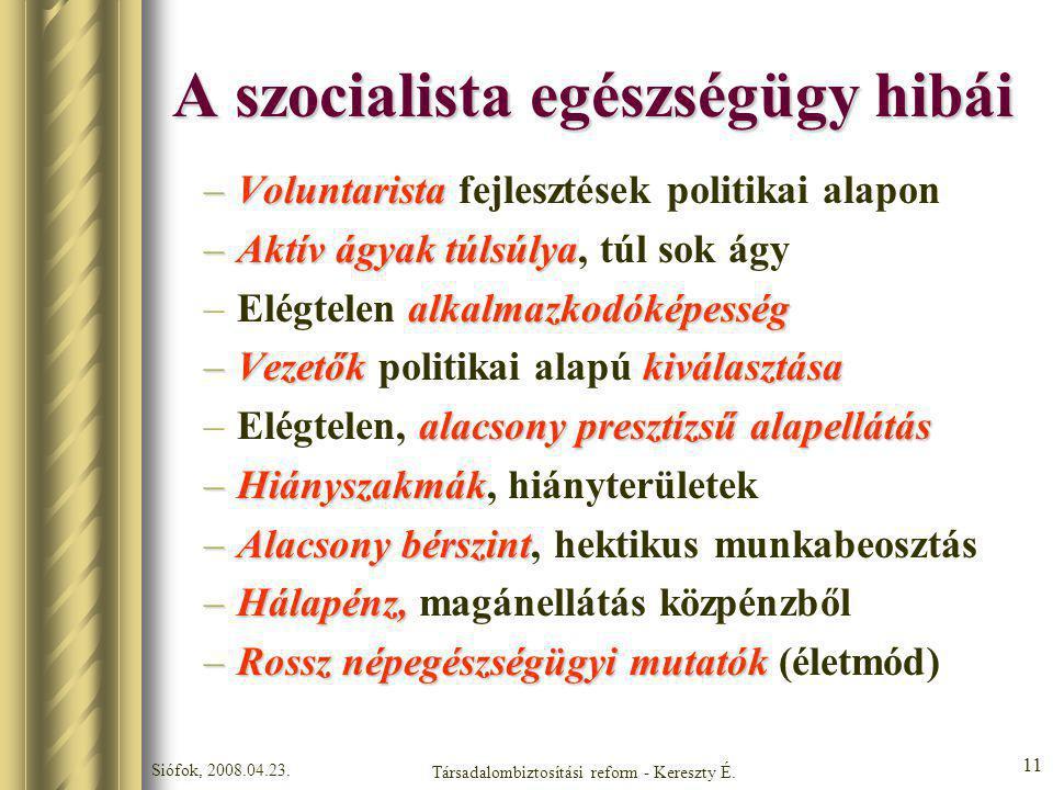 Siófok, 2008.04.23. Társadalombiztosítási reform - Kereszty É. 11 A szocialista egészségügy hibái –Voluntarista –Voluntarista fejlesztések politikai a