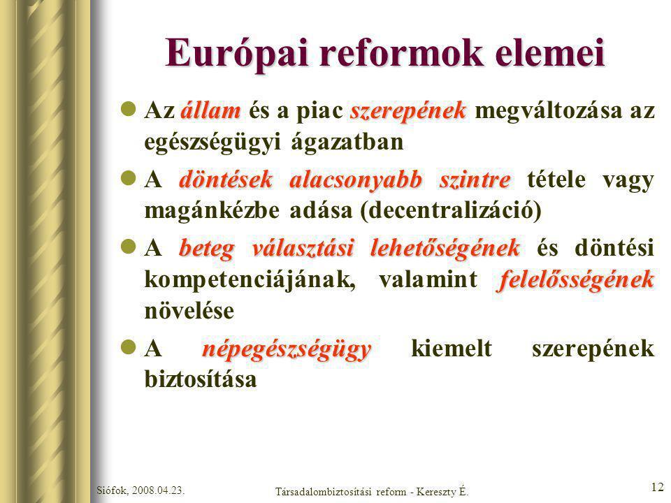 Siófok, 2008.04.23. Társadalombiztosítási reform - Kereszty É. 12 Európai reformok elemei államszerepének Az állam és a piac szerepének megváltozása a