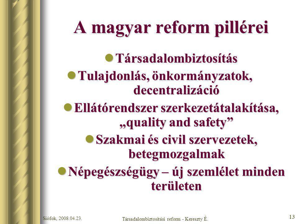 Siófok, 2008.04.23. Társadalombiztosítási reform - Kereszty É. 13 A magyar reform pillérei Társadalombiztosítás Társadalombiztosítás Tulajdonlás, önko
