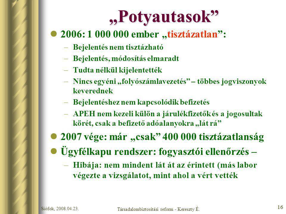 """Siófok, 2008.04.23. Társadalombiztosítási reform - Kereszty É. 16 """"Potyautasok"""" 2006: 1 000 000 ember """"tisztázatlan"""": –Bejelentés nem tisztázható –Bej"""