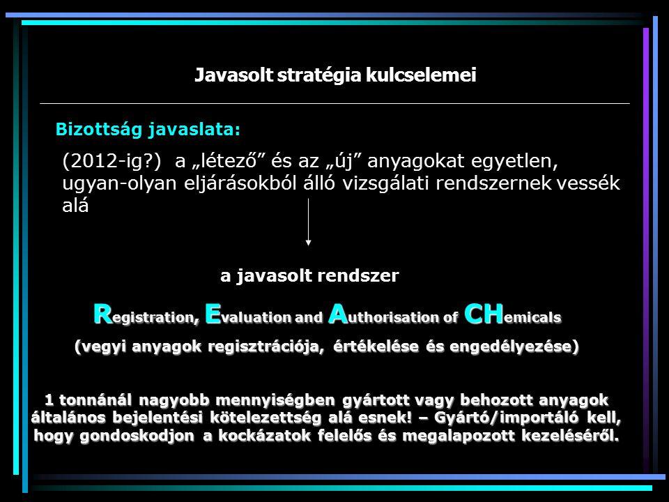 """Javasolt stratégia kulcselemei Bizottság javaslata: (2012-ig ) a """"létező és az """"új anyagokat egyetlen, ugyan-olyan eljárásokból álló vizsgálati rendszernek vessék alá a javasolt rendszer R egistration, E valuation and A uthorisation of CH emicals (vеgyi anyagok rеgisztrációja, értékelése és engedélyezése) 1 tonnánál nagyobb mennyiségben gyártott vagy behozott anyagok általános bejelentési kötelezettség alá esnek."""