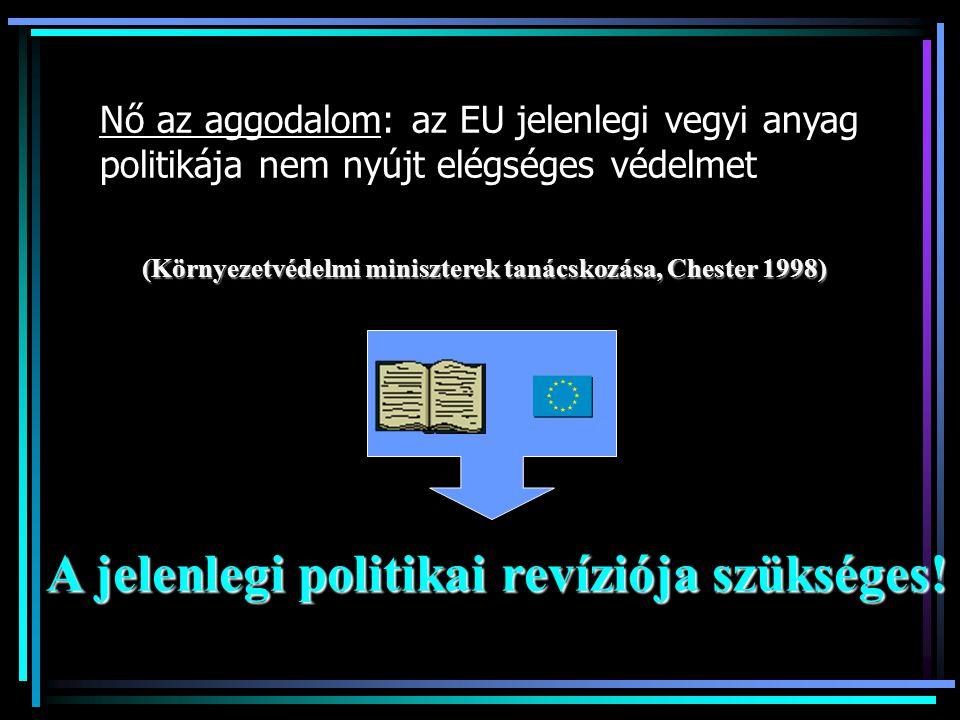 Nő az aggodalom: az EU jelenlegi vegyi anyag politikája nem nyújt elégséges védelmet (Környezetvédelmi miniszterek tanácskozása, Chester 1998) A jelenlegi politikai revíziója szükséges!