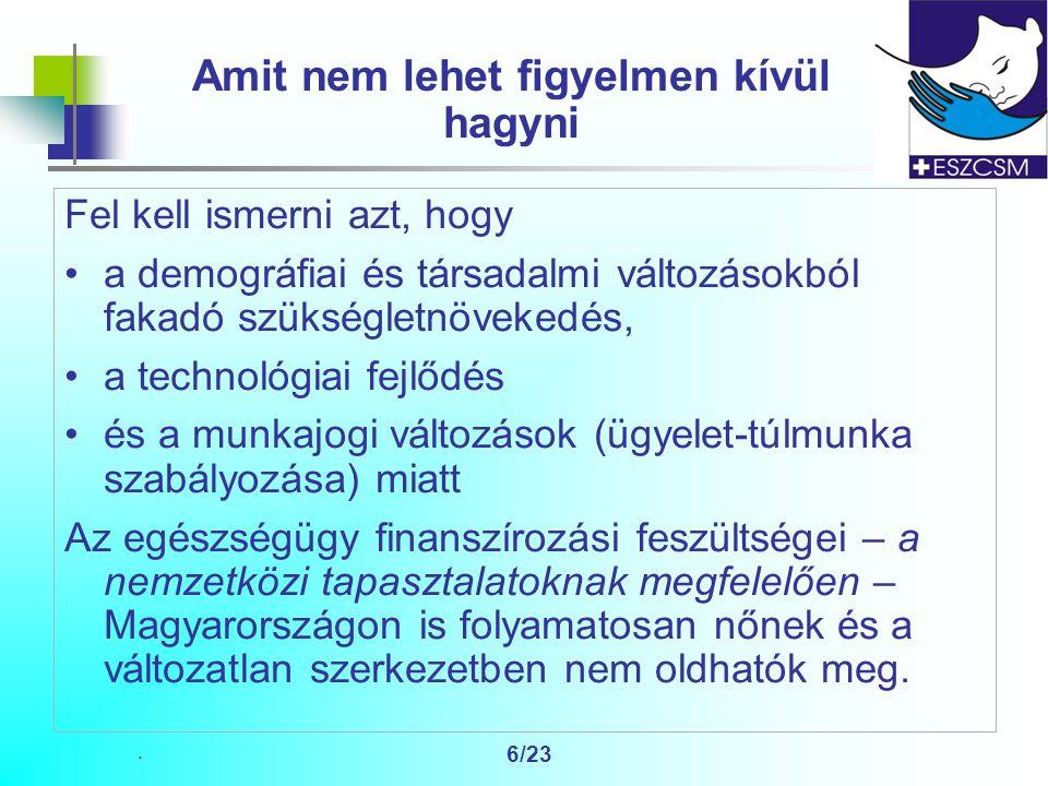 . 6/23 Amit nem lehet figyelmen kívül hagyni Fel kell ismerni azt, hogy a demográfiai és társadalmi változásokból fakadó szükségletnövekedés, a technológiai fejlődés és a munkajogi változások (ügyelet-túlmunka szabályozása) miatt Az egészségügy finanszírozási feszültségei – a nemzetközi tapasztalatoknak megfelelően – Magyarországon is folyamatosan nőnek és a változatlan szerkezetben nem oldhatók meg.