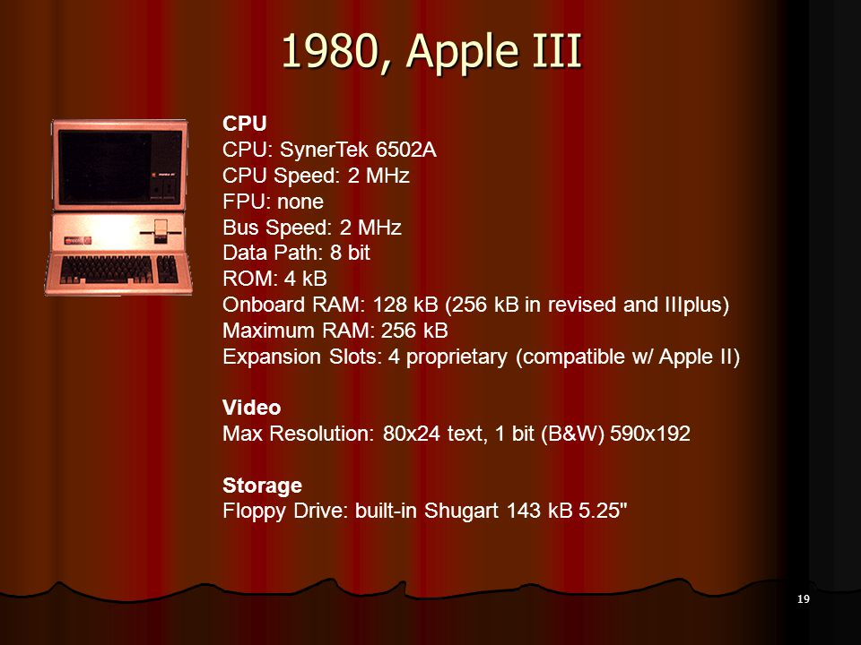 19 1980, Apple III CPU CPU: SynerTek 6502A CPU Speed: 2 MHz FPU: none Bus Speed: 2 MHz Data Path: 8 bit ROM: 4 kB Onboard RAM: 128 kB (256 kB in revised and IIIplus) Maximum RAM: 256 kB Expansion Slots: 4 proprietary (compatible w/ Apple II) Video Max Resolution: 80x24 text, 1 bit (B&W) 590x192 Storage Floppy Drive: built-in Shugart 143 kB 5.25