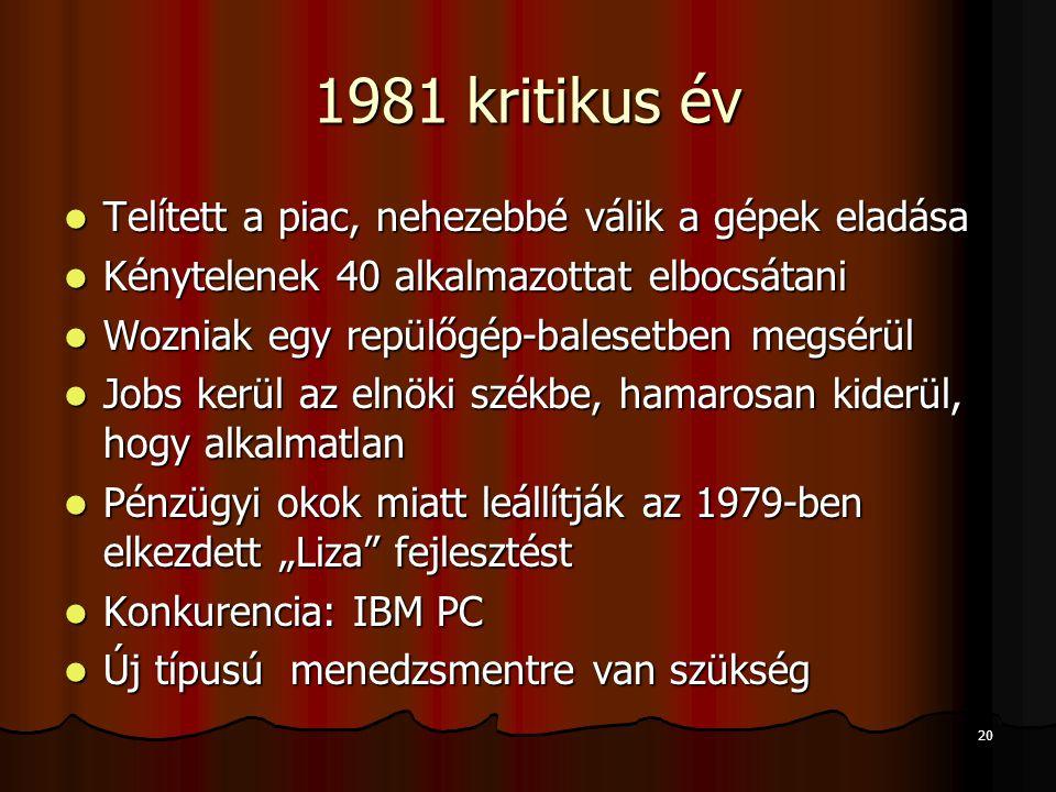 20 1981 kritikus év Telített a piac, nehezebbé válik a gépek eladása Telített a piac, nehezebbé válik a gépek eladása Kénytelenek 40 alkalmazottat elb