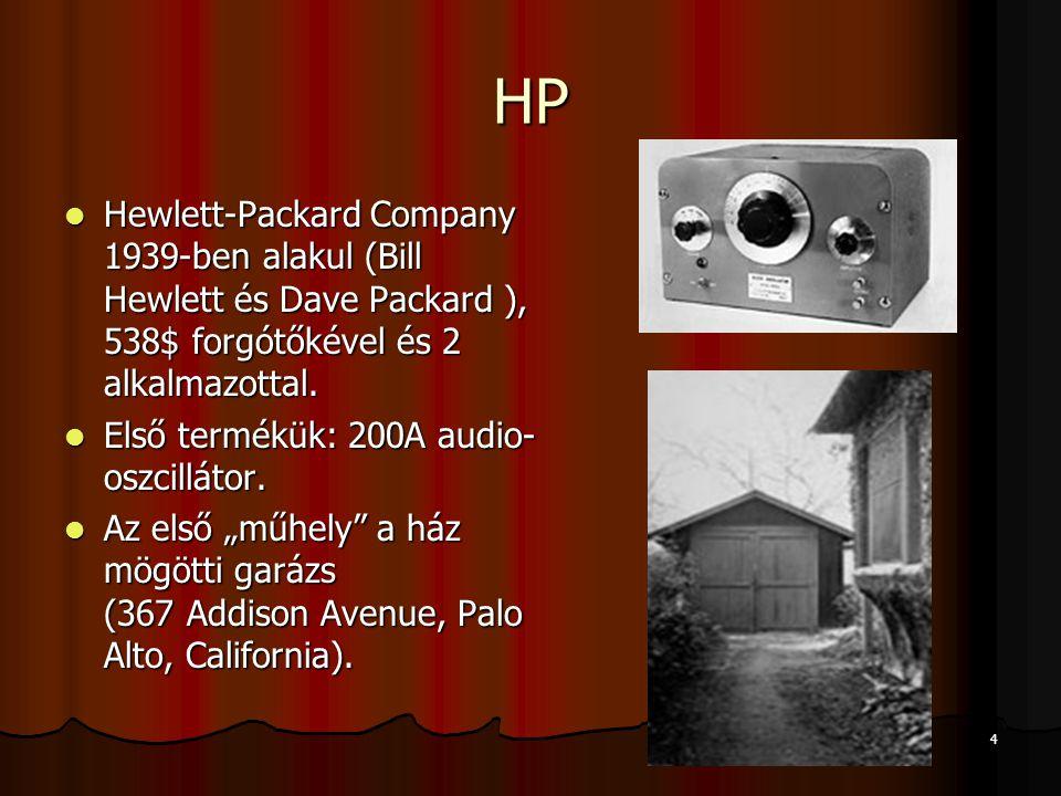 4 HP Hewlett-Packard Company 1939-ben alakul (Bill Hewlett és Dave Packard ), 538$ forgótőkével és 2 alkalmazottal. Hewlett-Packard Company 1939-ben a