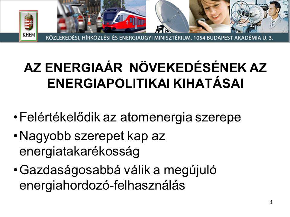 15 Megújuló energiaforrások Magyarországon 2007 (PJ/év)