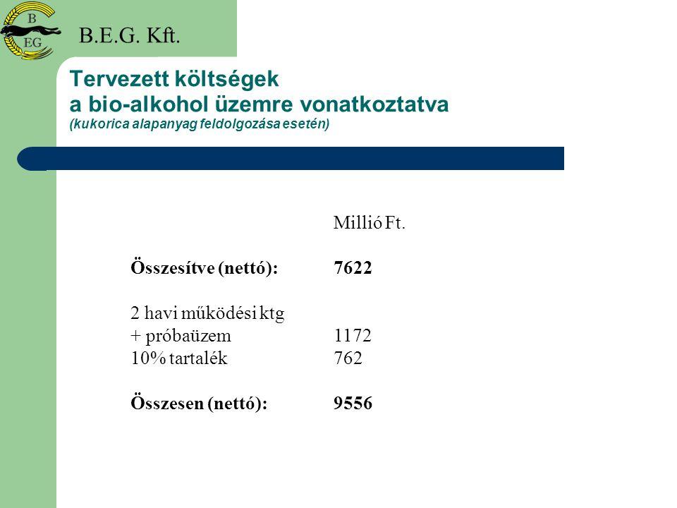 Tervezett költségek a bio-alkohol üzemre vonatkoztatva (kukorica alapanyag feldolgozása esetén) Millió Ft. Összesítve (nettó): 7622 2 havi működési kt