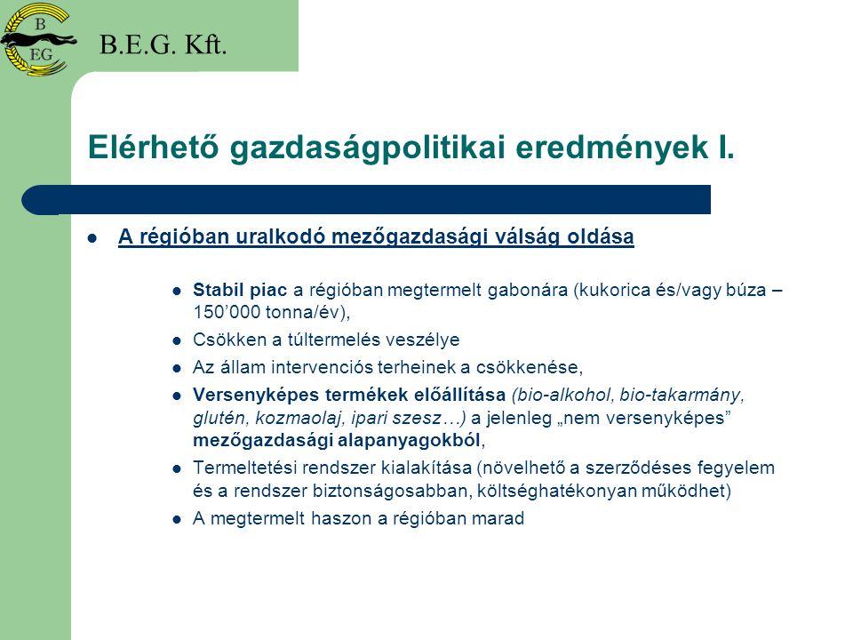 Kapcsolatok: B.E.G.Kft.