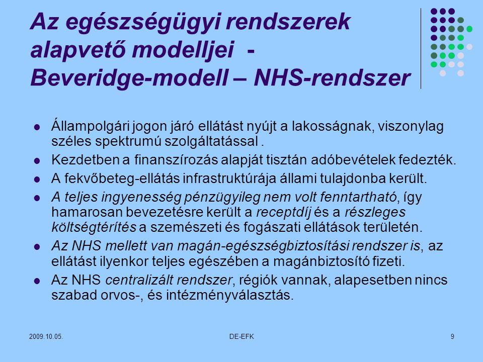 2009.10.05.DE-EFK10 Az egészségügyi rendszerek alapvető modelljei - Az amerikai egészségügy rendszere Az USA-ban az egészségügyi kiadások a világon a legmagasabbak.