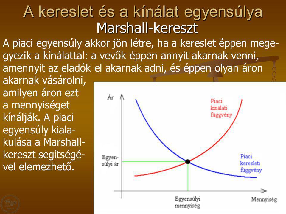 A kereslet és a kínálat egyensúlya A piaci egyensúly akkor jön létre, ha a kereslet éppen mege- gyezik a kínálattal: a vevők éppen annyit akarnak venn