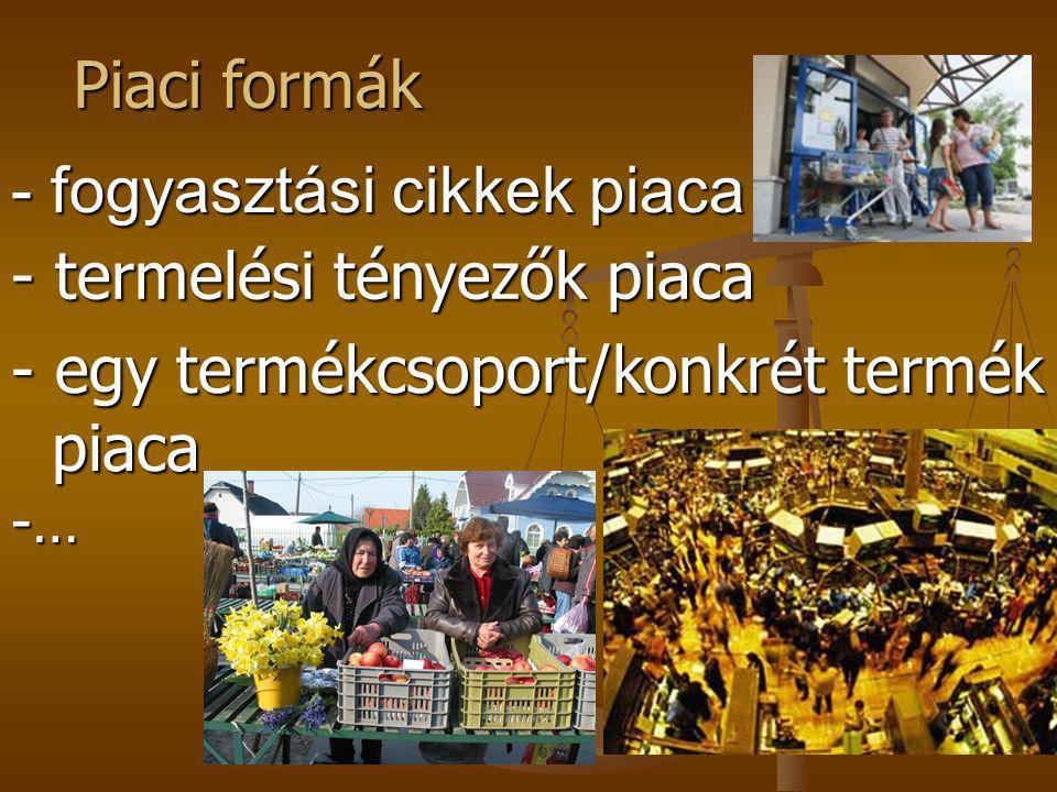 - fogyasztási cikkek piaca Piaci formák - termelési tényezők piaca - egy termékcsoport/konkrét termék piaca -… piaca -…