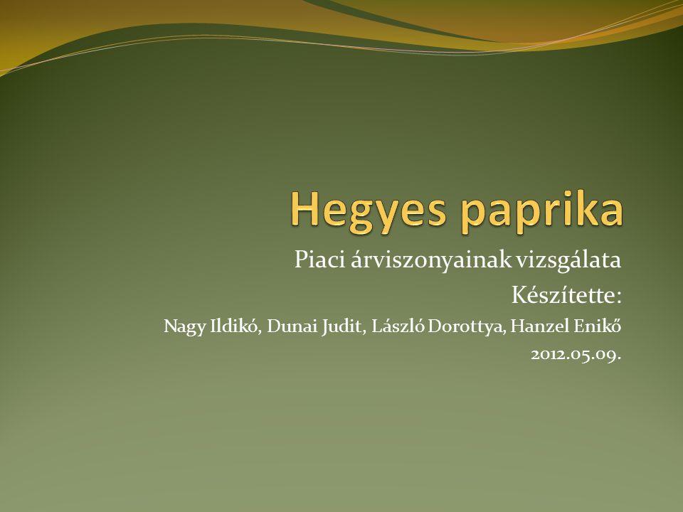 Piaci árviszonyainak vizsgálata Készítette: Nagy Ildikó, Dunai Judit, László Dorottya, Hanzel Enikő 2012.05.09.