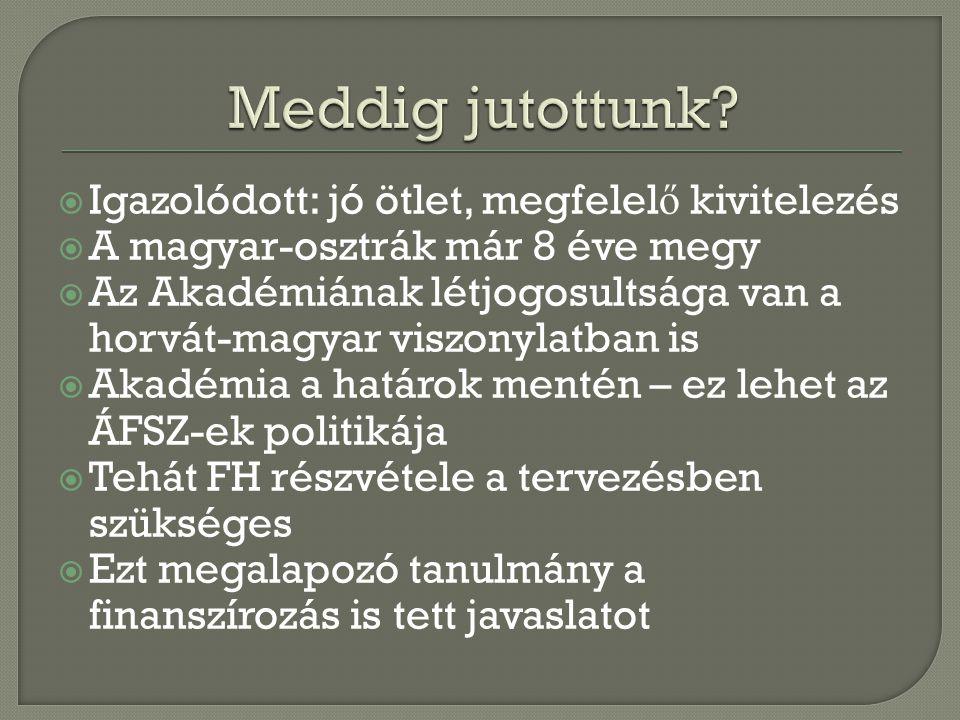  Igazolódott: jó ötlet, megfelel ő kivitelezés  A magyar-osztrák már 8 éve megy  Az Akadémiának létjogosultsága van a horvát-magyar viszonylatban i