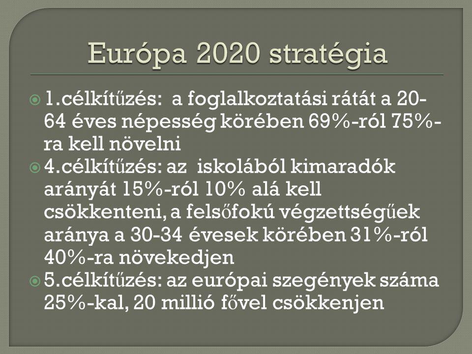  1.célkít ű zés: a foglalkoztatási rátát a 20- 64 éves népesség körében 69%-ról 75%- ra kell növelni  4.célkít ű zés: az iskolából kimaradók arányát