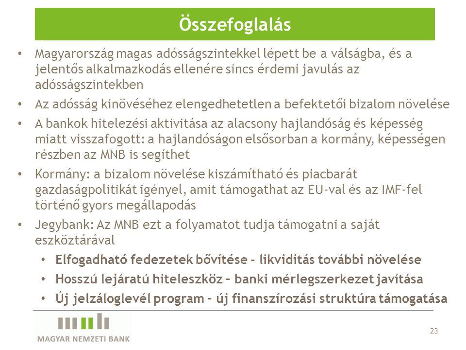 23 Összefoglalás Magyarország magas adósságszintekkel lépett be a válságba, és a jelentős alkalmazkodás ellenére sincs érdemi javulás az adósságszinte