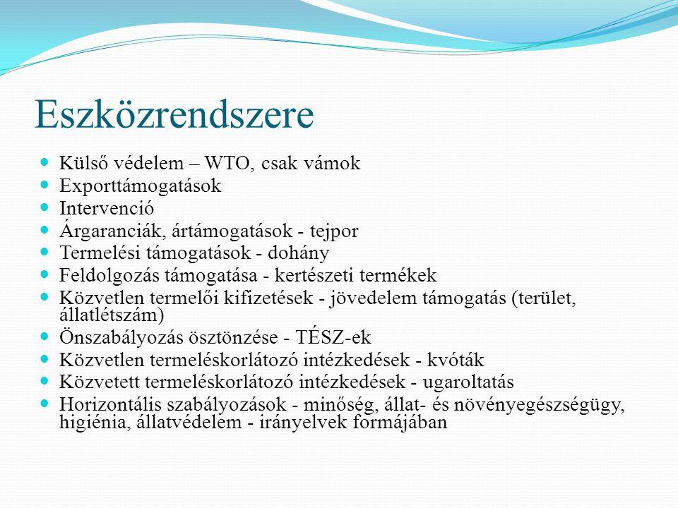 Eszközrendszere Külső védelem – WTO, csak vámok Exporttámogatások Intervenció Árgaranciák, ártámogatások - tejpor Termelési támogatások - dohány Feldo