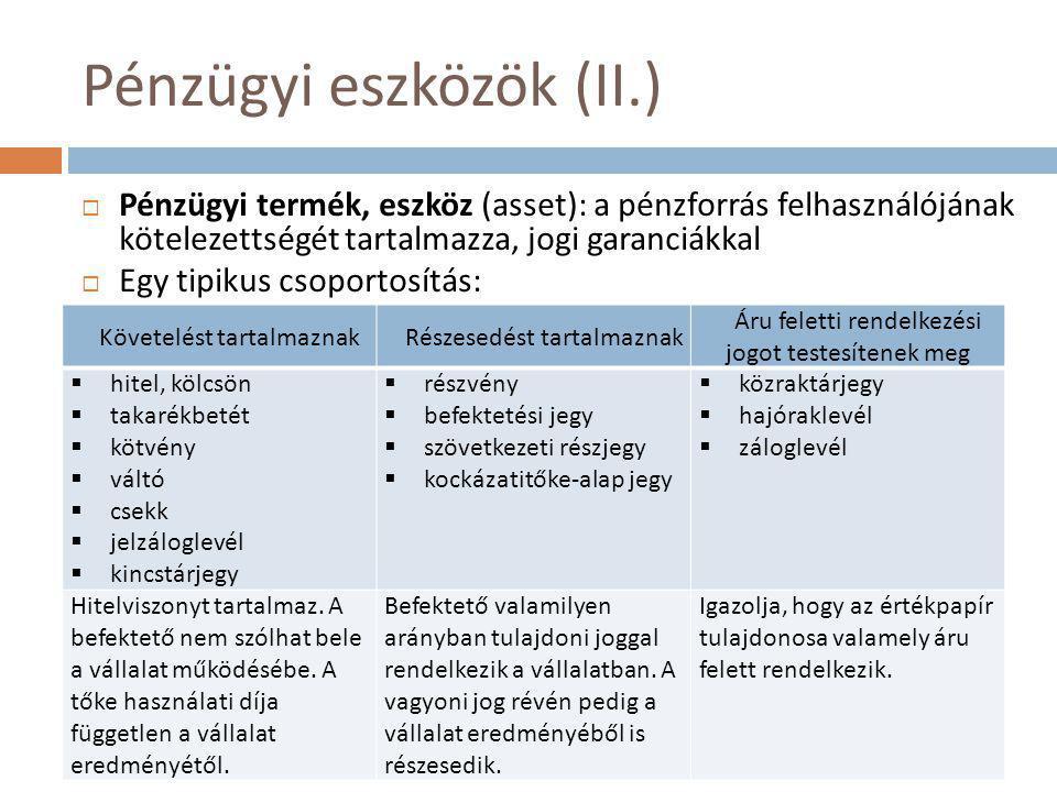 Pénzügyi eszközök (II.)  Pénzügyi termék, eszköz (asset): a pénzforrás felhasználójának kötelezettségét tartalmazza, jogi garanciákkal  Egy tipikus