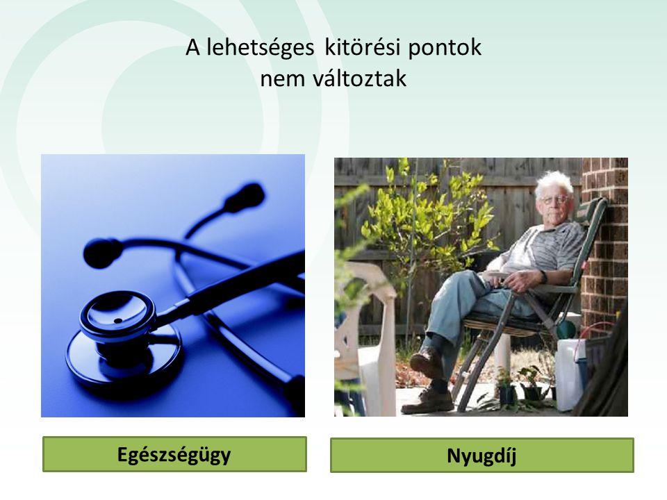 A lehetséges kitörési pontok nem változtak Egészségügy Nyugdíj