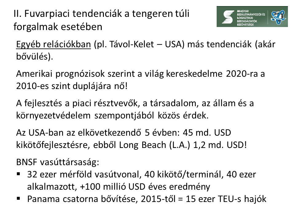 II. Fuvarpiaci tendenciák a tengeren túli forgalmak esetében Egyéb relációkban (pl.
