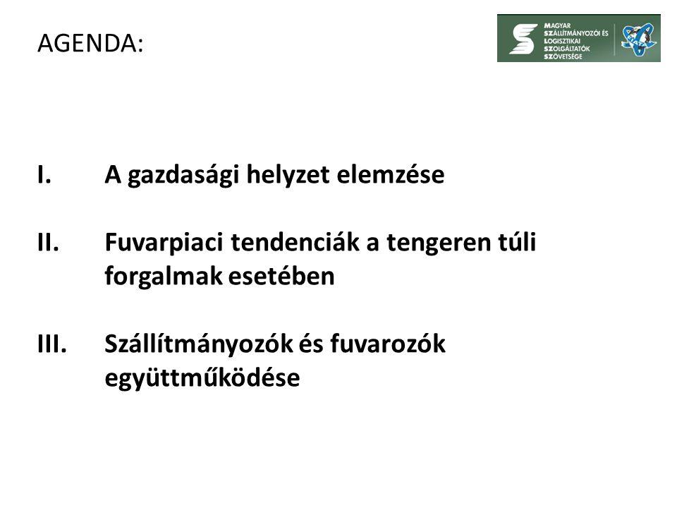 AGENDA: I.A gazdasági helyzet elemzése II.Fuvarpiaci tendenciák a tengeren túli forgalmak esetében III.Szállítmányozók és fuvarozók együttműködése
