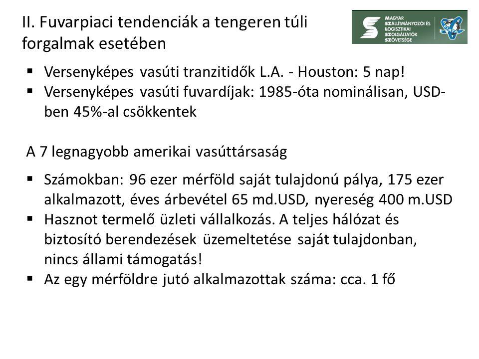 II. Fuvarpiaci tendenciák a tengeren túli forgalmak esetében  Versenyképes vasúti tranzitidők L.A.