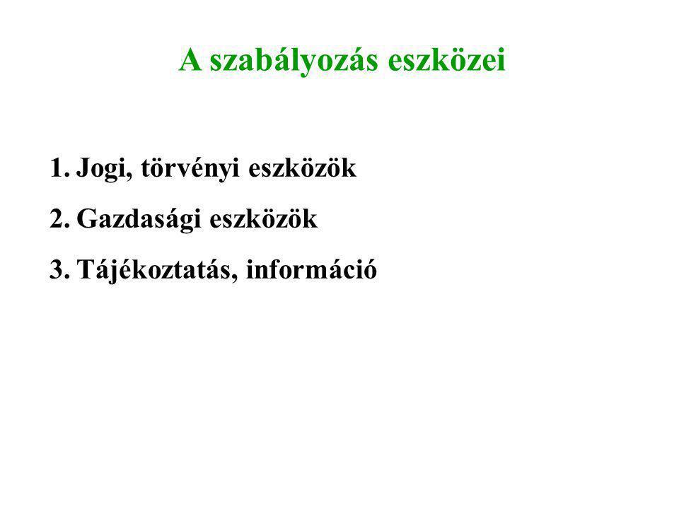 A szabályozás eszközei 1.Jogi, törvényi eszközök 2.Gazdasági eszközök 3.Tájékoztatás, információ