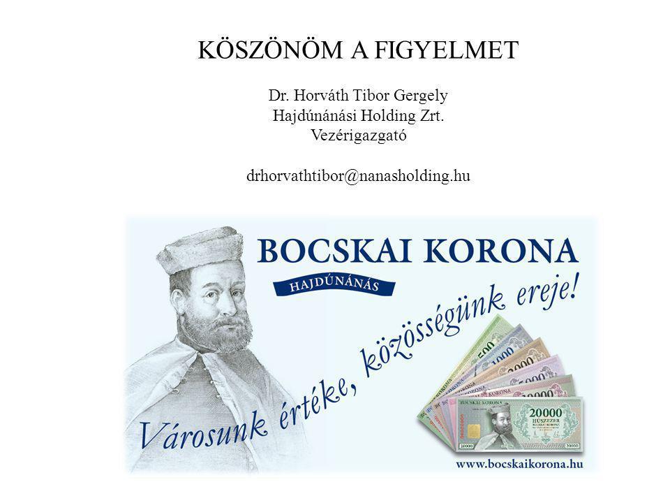 KÖSZÖNÖM A FIGYELMET Dr. Horváth Tibor Gergely Hajdúnánási Holding Zrt. Vezérigazgató drhorvathtibor@nanasholding.hu