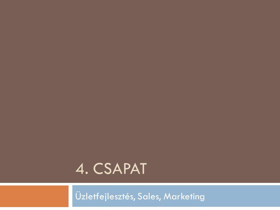 4. CSAPAT Üzletfejlesztés, Sales, Marketing