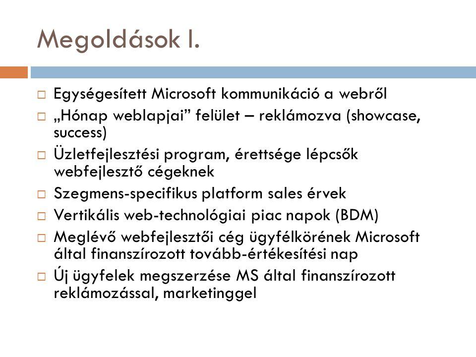 """Megoldások I.  Egységesített Microsoft kommunikáció a webről  """"Hónap weblapjai"""" felület – reklámozva (showcase, success)  Üzletfejlesztési program,"""