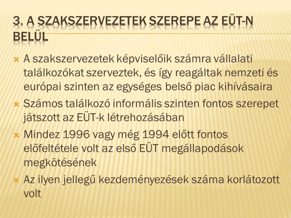  A szakszervezetek képviselőik számra vállalati találkozókat szerveztek, és így reagáltak nemzeti és európai szinten az egységes belső piac kihívásaira  Számos találkozó informális szinten fontos szerepet játszott az EÜT-k létrehozásában  Mindez 1996 vagy még 1994 előtt fontos előfeltétele volt az első EÜT megállapodások megkötésének  Az ilyen jellegű kezdeményezések száma korlátozott volt