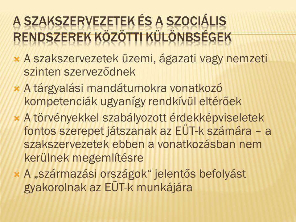 """ A szakszervezetek üzemi, ágazati vagy nemzeti szinten szerveződnek  A tárgyalási mandátumokra vonatkozó kompetenciák ugyanígy rendkívül eltérőek  A törvényekkel szabályozott érdekképviseletek fontos szerepet játszanak az EÜT-k számára – a szakszervezetek ebben a vonatkozásban nem kerülnek megemlítésre  A """"származási országok jelentős befolyást gyakorolnak az EÜT-k munkájára"""