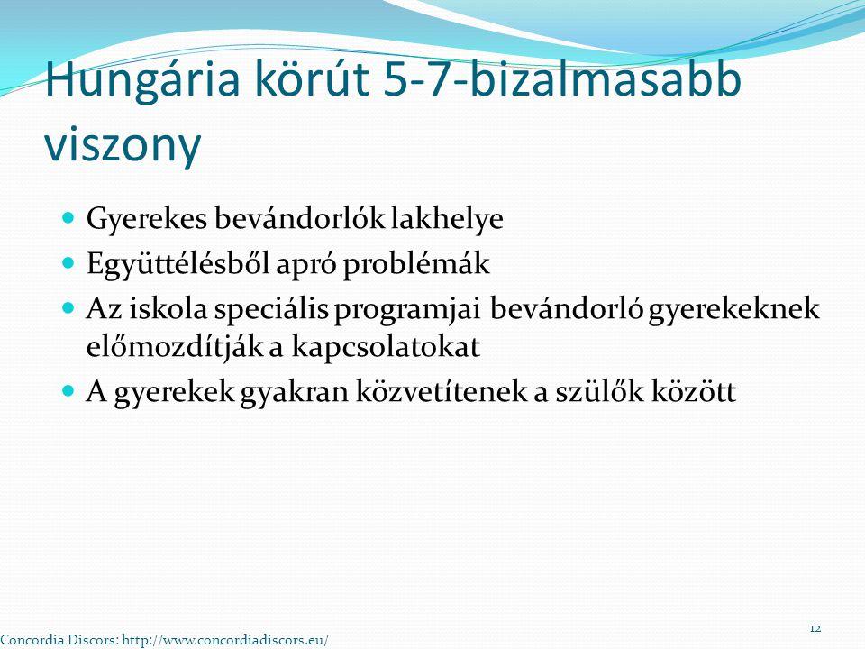 Hungária körút 5-7-bizalmasabb viszony Gyerekes bevándorlók lakhelye Együttélésből apró problémák Az iskola speciális programjai bevándorló gyerekeknek előmozdítják a kapcsolatokat A gyerekek gyakran közvetítenek a szülők között Concordia Discors: http://www.concordiadiscors.eu/ 12