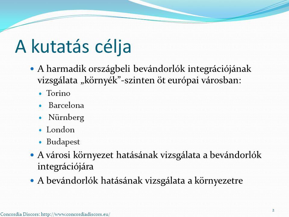 """A kutatás célja A harmadik országbeli bevándorlók integrációjának vizsgálata """"környék -szinten öt európai városban: Torino Barcelona Nürnberg London Budapest A városi környezet hatásának vizsgálata a bevándorlók integrációjára A bevándorlók hatásának vizsgálata a környezetre Concordia Discors: http://www.concordiadiscors.eu/ 2"""